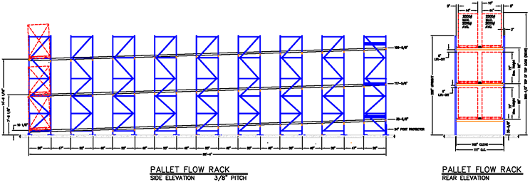 Advance Storage Products Flow Rack Systems Types