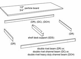 Boltless Shelving PDF